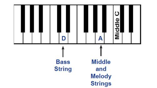 DAA dulcimer tuning instructions and tuning MP3 track by Bradley Laird