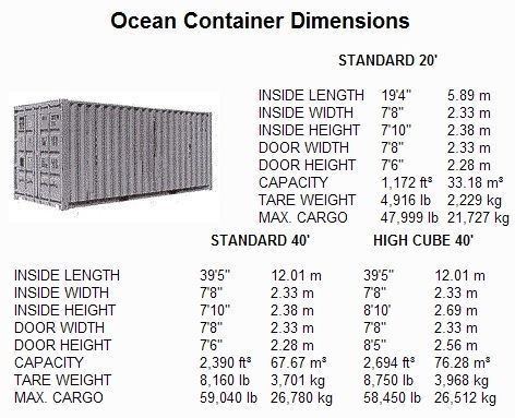 Image result for containers dimensions