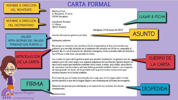 B2 C1 Estructura De Las Cartas Formales Material Preparado Por Hispanic Horizons cartas