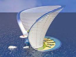 Πλησίστιος...: Μοντέρνα Αρχιτεκτονική...!!!