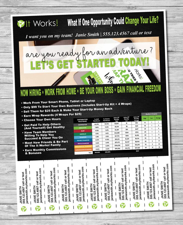 34 best It Works Biz images on Pinterest | It works global, Business ...