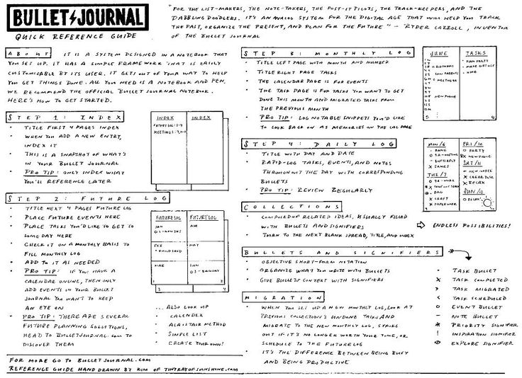 FREE Starter Guides - Bullet Journal Knowledge Base in various languages! #BulletJournal #Bujo