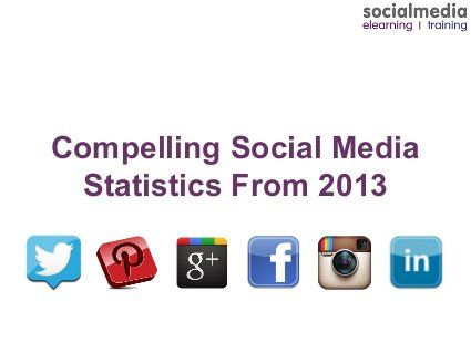Compelling Social Media Statistics From 2013 by Social Media eLearning (www.socialmediaelearning.co.uk)