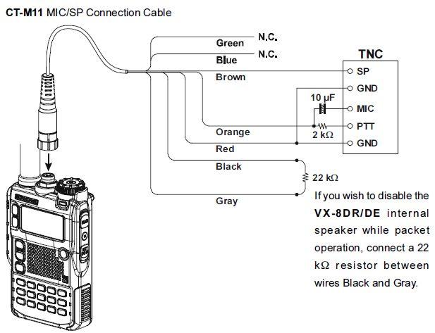 wire diagram of yaesu ct