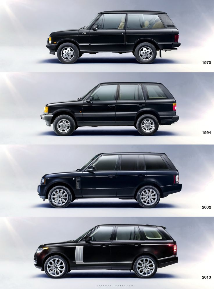 The Land Rover Range Rover Evolution (images source Carscoop) http://www.landroverpalmbeach.com/