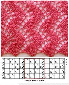 Irina: Knitting STITCHES (needles)
