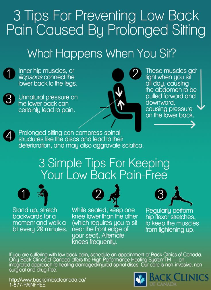 25 best images about Posture amp Posture Humor on Pinterest