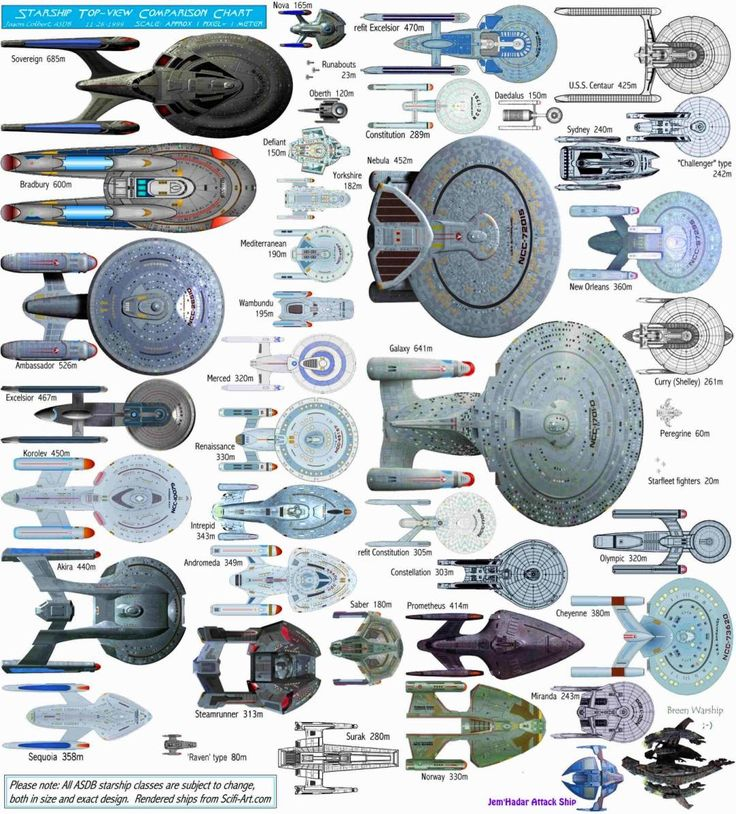 Star Trek ship discripions