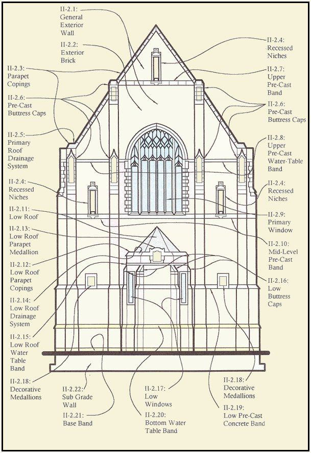 128 best images about architecture reference on pinterest for Building terms with pictures