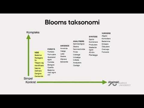 Blooms taksonomi 4:6 - YouTube
