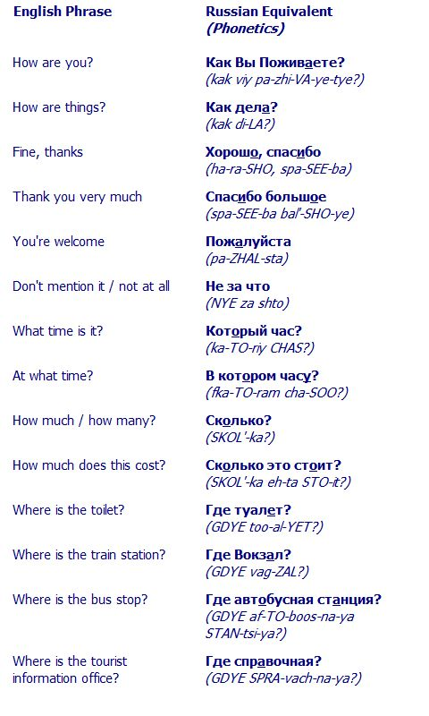 Useful phrases russian-english marriage