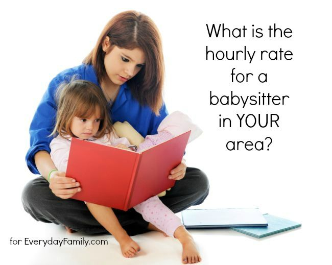 What is the going rate for a babysitter in your area? Tell us where you are located and what you pay for childcare help!