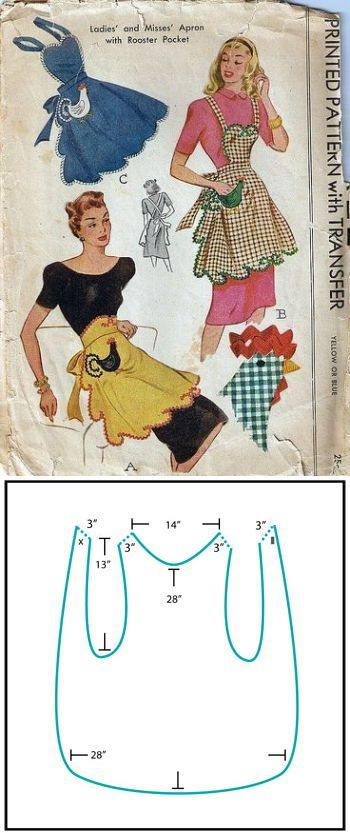 Ideas and patterns aprons.