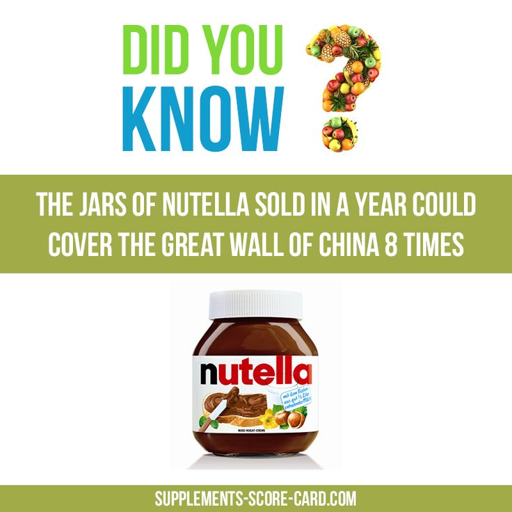 We all love NutellaThe jars of Nutella sold in a year could cover The Great Wall of China 8 times