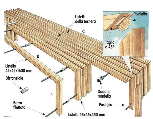 Oltre 25 fantastiche idee su costruire un letto su pinterest telaio di letto fai da te e letti - Costruire un divano da un letto ...