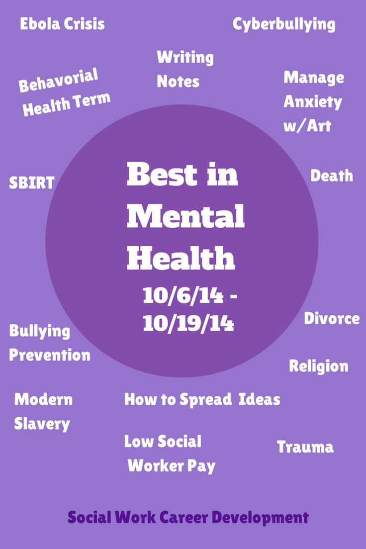 1000 images about mental health round ups weekly roundup from around the web covering what you want to know in social work mental health private practice and more