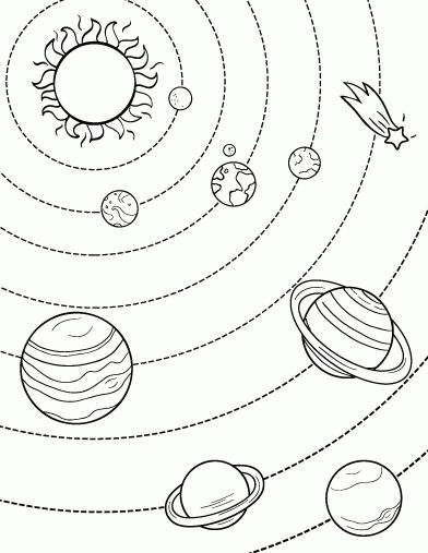 Solar System Coloring Pages 5F9R Printable Solar System