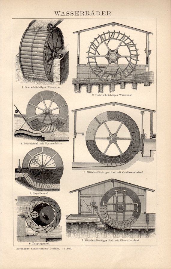 1898 Water Wheel Antique Print Vintage Lithograph by Craftissimo