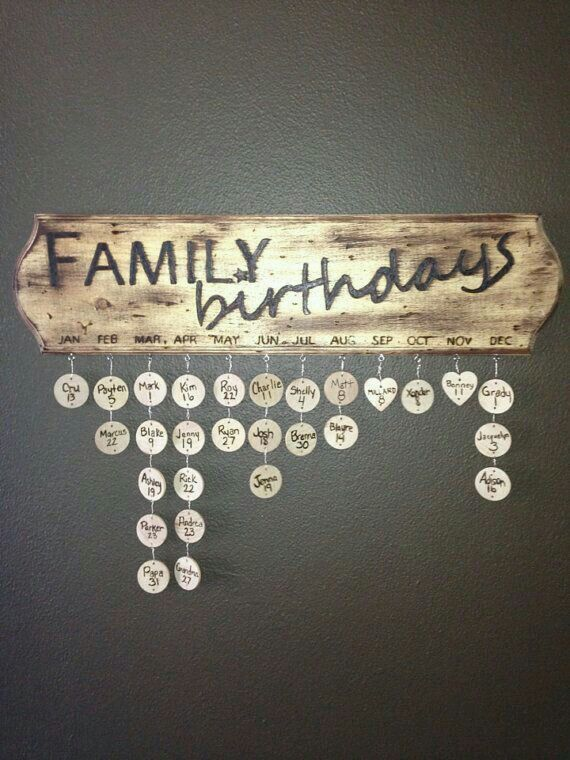 This so cool! Great to keep up with big and extended families' birthdays!