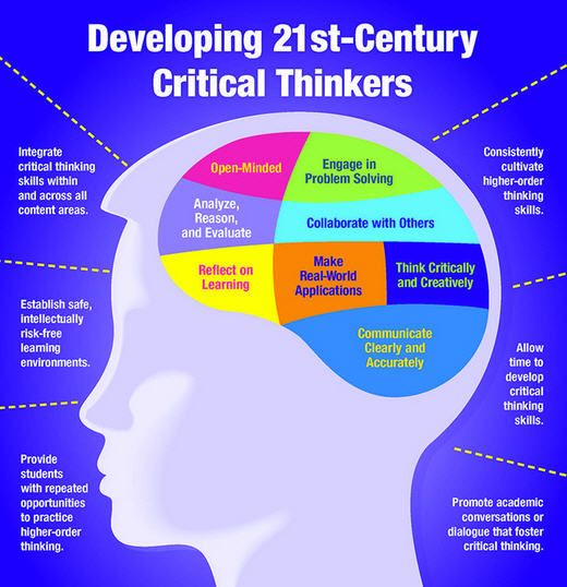 The Palgrave Handbook of Critical Thinking in Higher Education  M     Pinterest