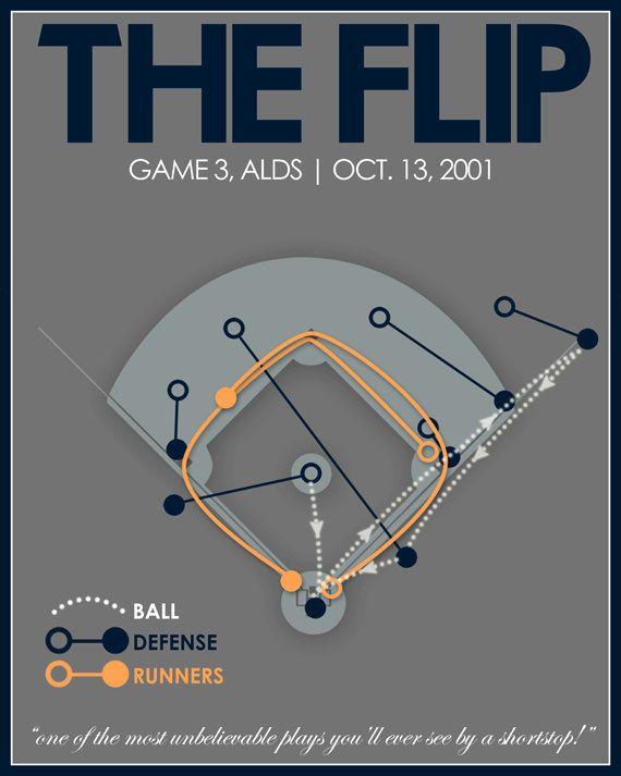 Baseball Print The Flip 16x20 Infographic Yankees Derek Jeter Baseball Poster in Grey, Blue, Yellow, Navy. $40.00, via Etsy.