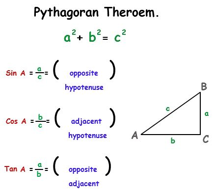 Formulas For Right Triangles