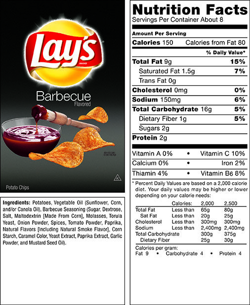 Lays Lightly Salted