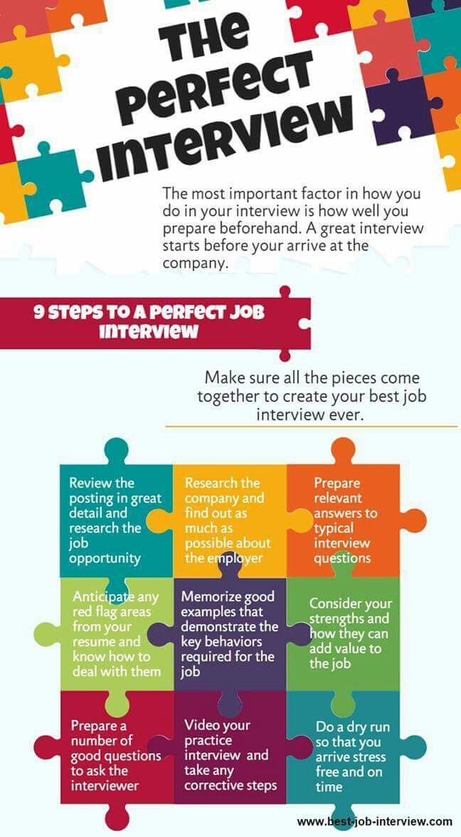 165 best job interview preparation images on Pinterest Career - career perfect resume reviews