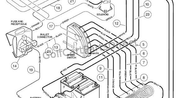 Club Car Wiring Diagram 36 Volt Wiring 36 Volt Club Car Parts Club Car Battery Wiring Diagram 3 Electric Golf Cart Car Parts And Accessories Club Car Golf Cart