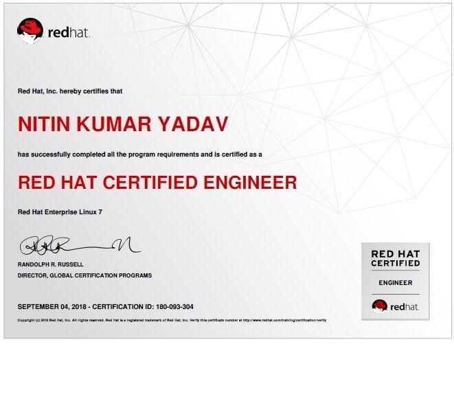 RedHat, Inc. hereby certifies that Nitin Kumar Yadav has ...