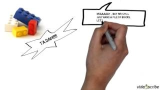 SOLO taxonomy explained using #SOLO explained using Lego, via YouTube. Love it! I am going to use it with my classes at the beginning of the year. #engchat