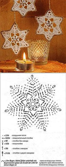 Вязание и вышивка, рукоделие - Волшебные палочки - Статьи: Новогоднее украшение звезда