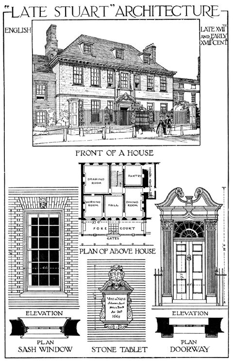 26 Late Stuart Architecture House Front And Plan