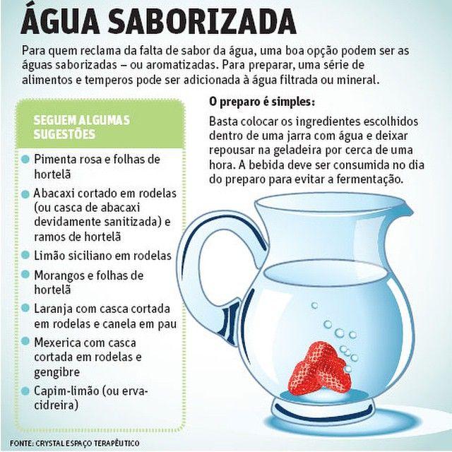Algumas combinações para águas saborizadas
