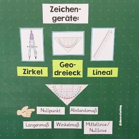 Tafelmaterial Heute gibt es noch das Tafelmaterial , das ich im Rahmen der Einheit zum Geodreieck verwendet habe. Vielleicht könnt ihr es … – Angelika Mink