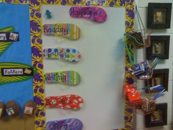 Classroom Beach Decor : Images about beach themed classroom on pinterest