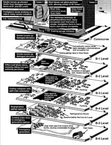 1993 World Trade Center bombing - Wikipedia, the free encyclopedia