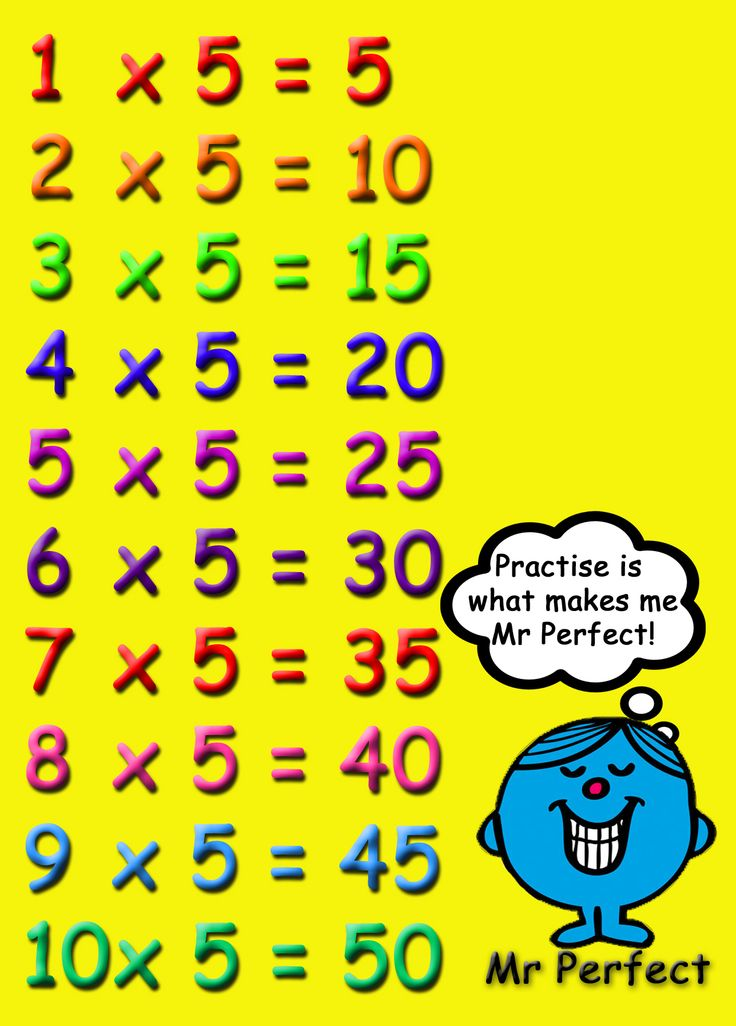 Tonge Moor Primary School Maths