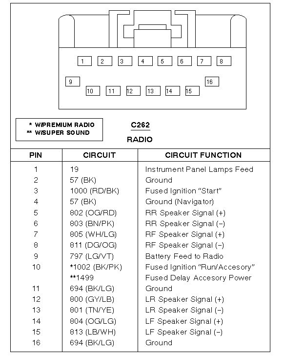 Ford Expedition Stereo Wiring Diagram Ford Expedition Radio Wire