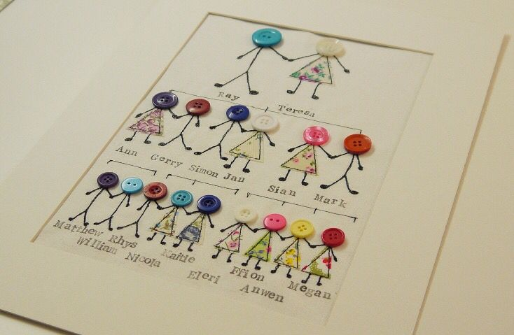 Button and free motion embroidery family tree idea