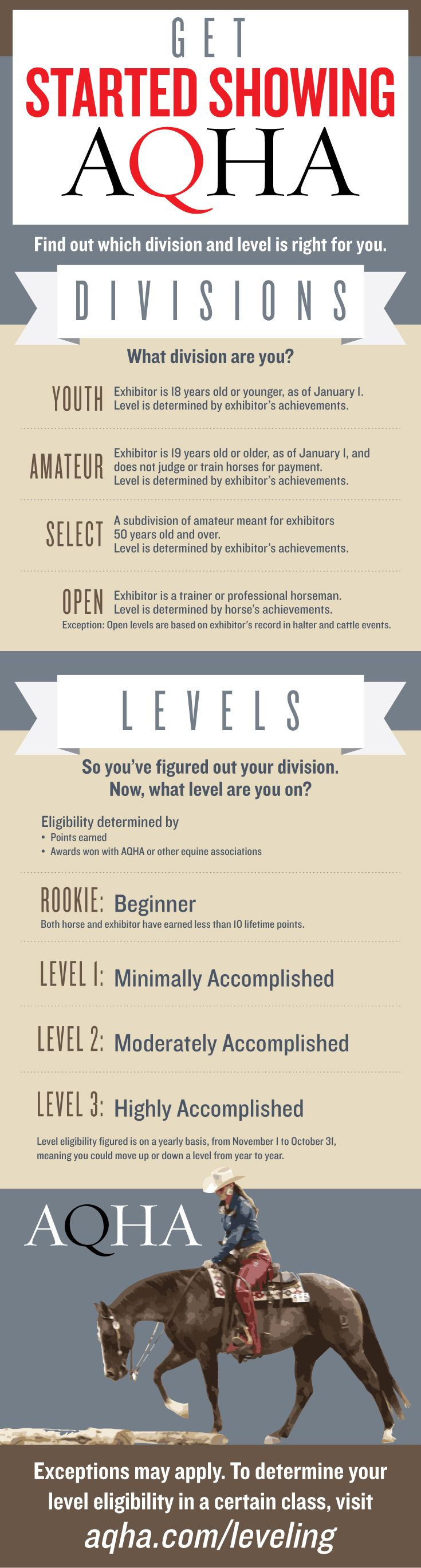 Not sure what level of classes you should be entering at AQHA shows? We've got you covered! Consult this infographic to determine where you and your American Quarter Horse fit in AQHA competition.