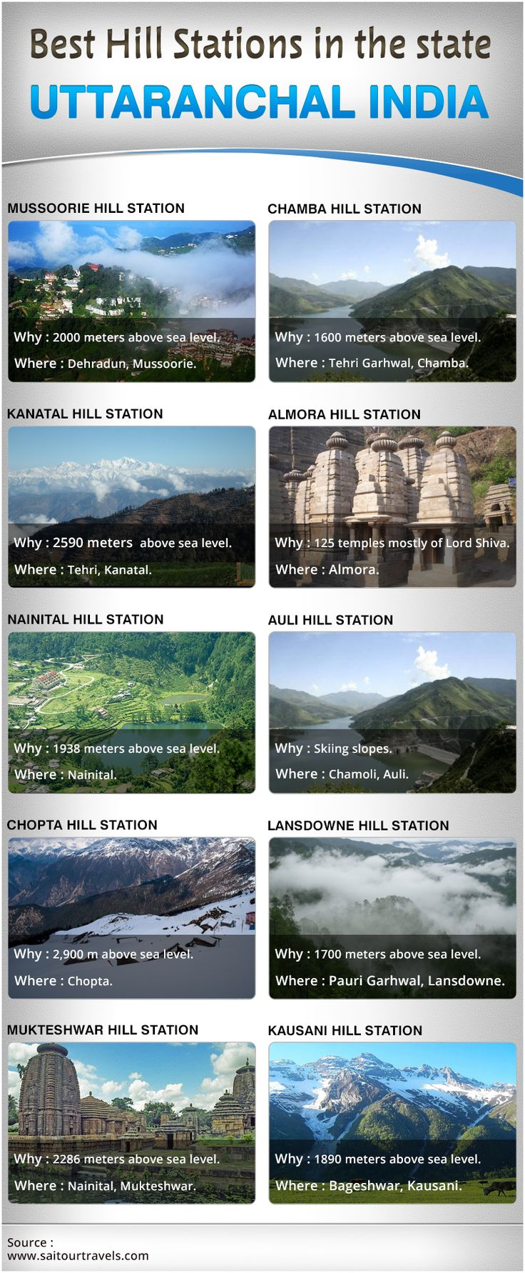 Best Hill Stations In the State Uttaranchal, India #Travel #Tour #Tourism #India