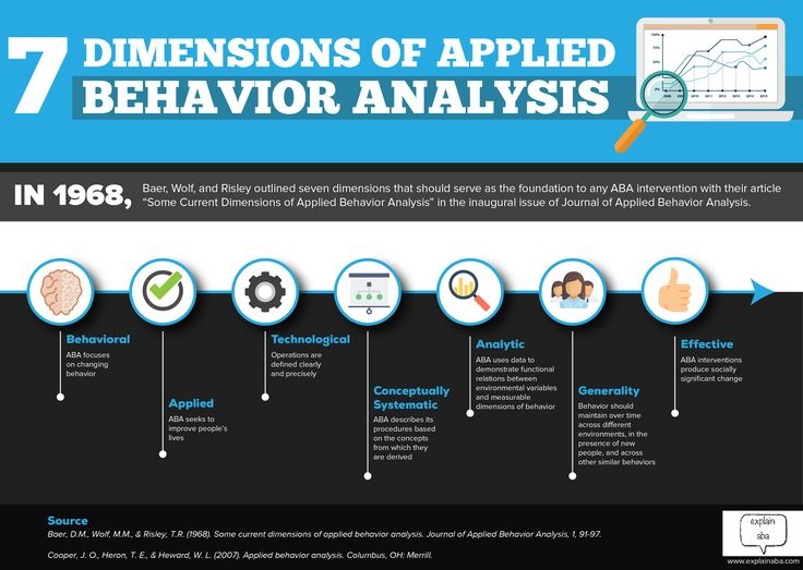 25+ Best Applied Behavior Analysis Ideas On Pinterest | Autism