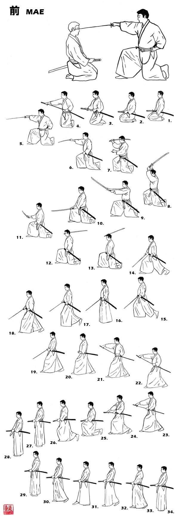 aikido jo staff striking techniques pdf