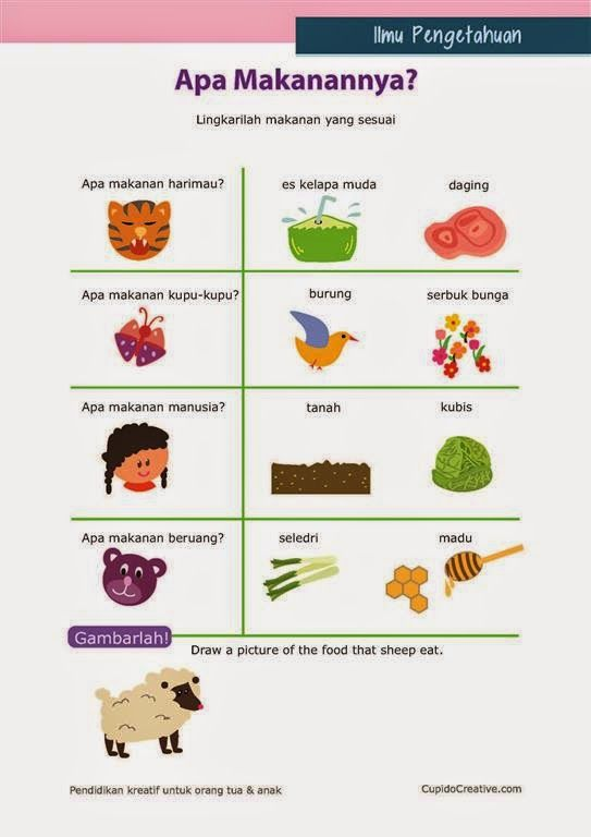 Usia SD kelas 1 Belajar Anak Science worksheets