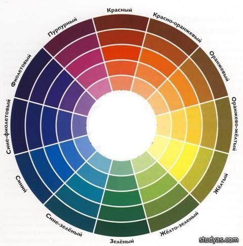 цветовой круг - Поиск в Google