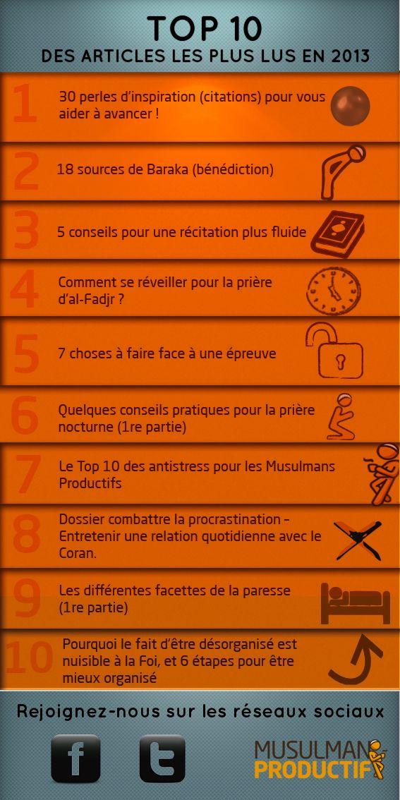 top-10-des-articles-les-plus-lu-sur-musulman-productif