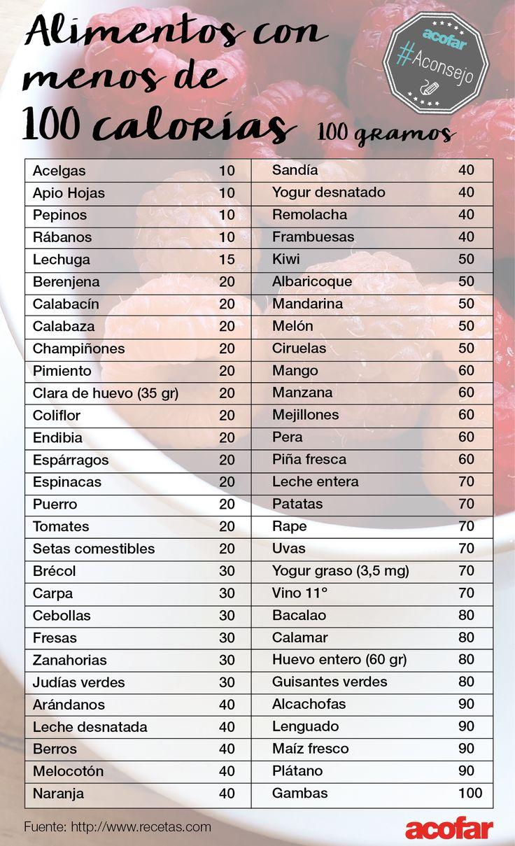 Para los que quieran controlar el peso o que estén a dieta, aquí tenéis una lista de alimentos con menos de 100 calorías cada 100 g. ¡Tomad nota del consejo!