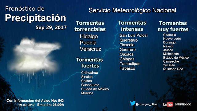 Periodismo sin Censura: Pronóstico Meteorológico General 29 de Septiembre ...