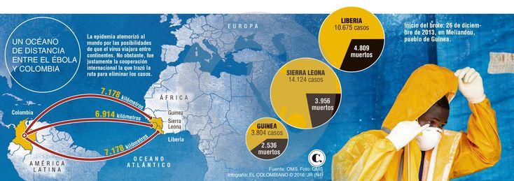 Colombianos héroes del ébola